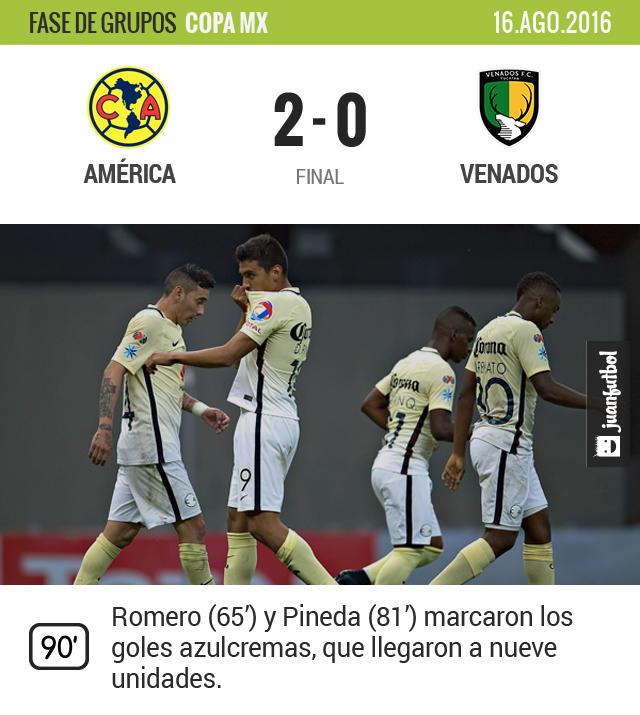 América venció a Venados y es líder del Grupo 5 de la Copa MX