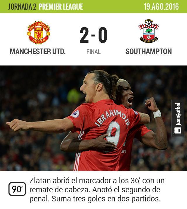 El Manchester United gana con doblete de Ibra