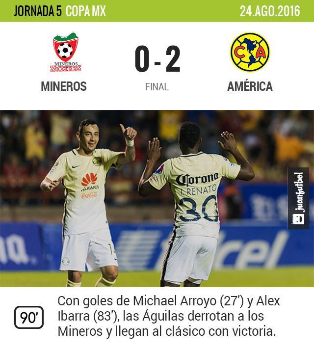 América sigue avanzando en la Copa MX