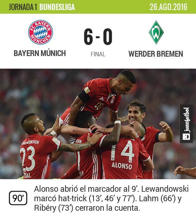 El Bayern golea con Ancelotti