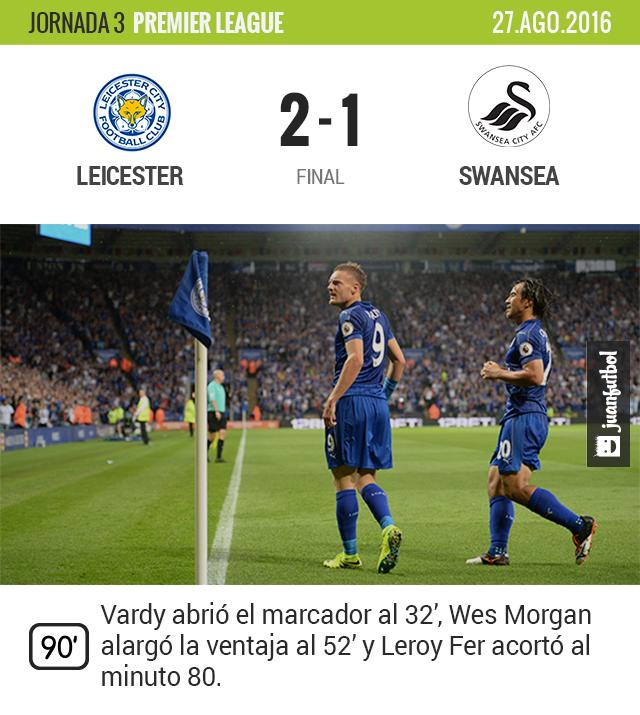 Leicester vence al Swansea en casa