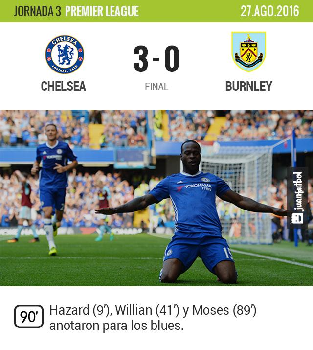 Chelsea golea al Burnley