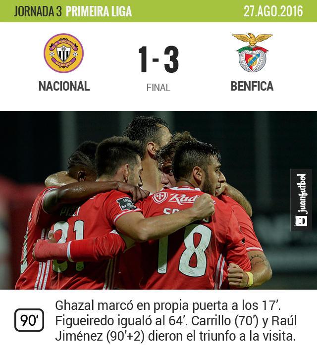 Benfica ha tenido un buen arranque en la Primeira Liga