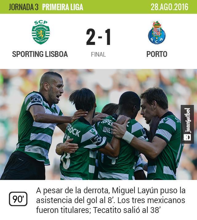 Con goles de I. Slimani y Gelson Martins, el Sporting derrotó a los Dragones Mexicanos.
