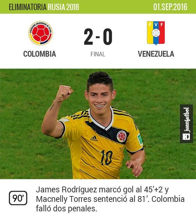 Colombia sigue con buen paso de cara a el próximo Mundial; Venezuela acabó con dos hombres menos.