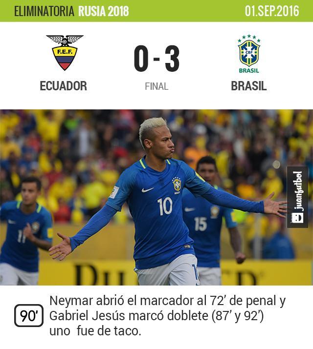 Neymar y Brasil vencen a Ecuador