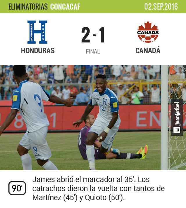 Honduras se acercó al hexagonal tras vencer a Canadá