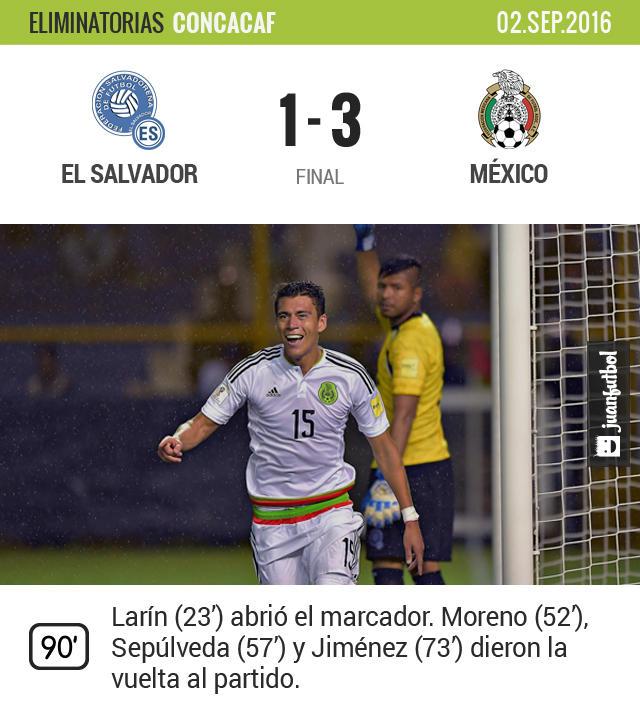 México se reencontró con el triunfo tras vencer a El Salvador