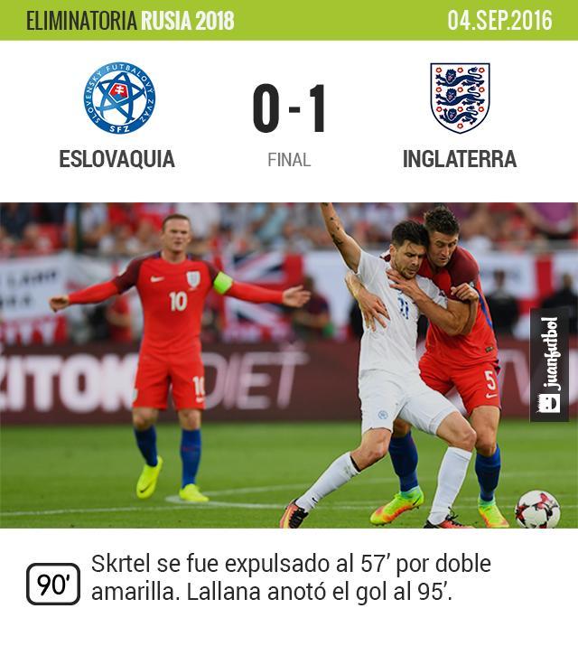 Inglaterra gana en el último minuto