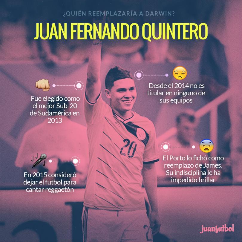 Juan Fernando Quintero sería el reemplazo de Darwin. El colombiano no ha sido titular desde el 2014.
