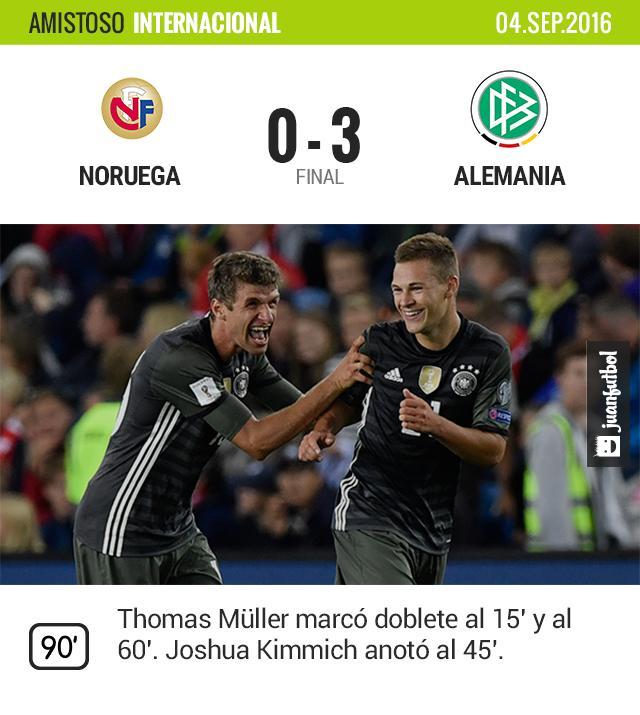 Alemania dominó la mayor parte del tiempo y Müller fue pieza clave en la victoria.