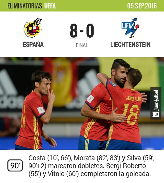 España apabulló a Liechtenstein