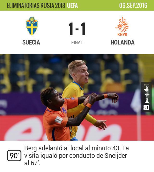 Suecia no pudo vencer a Holanda en casa