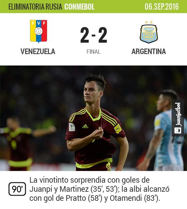 Parecía que la ausencia de Messi pesaba para Argentina.
