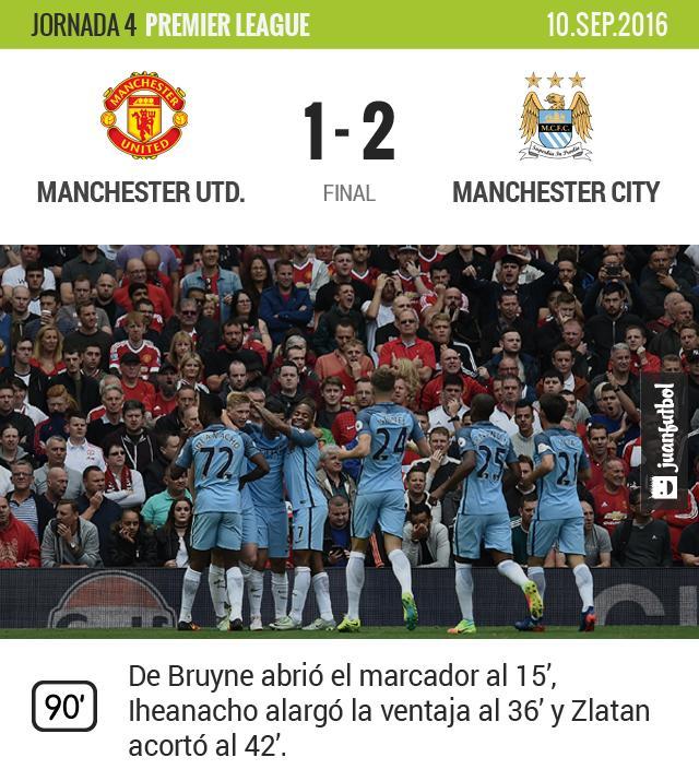 Manchester City se lleva el derby de la ciudad en Old Trafford.