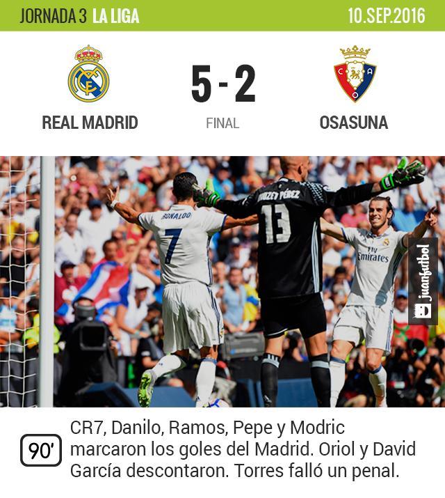 Cristiano regresa con gol en la goleada del Madrid