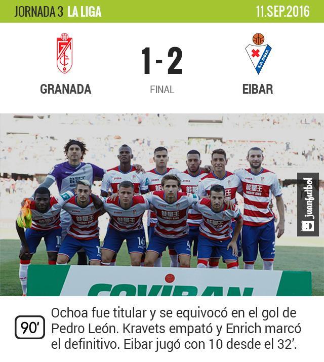 Granada pierde en casa con error de Ochoa
