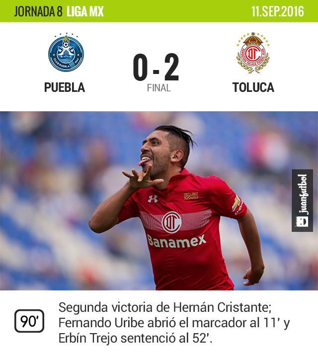 Toluca sumó su segunda victoria del torneo