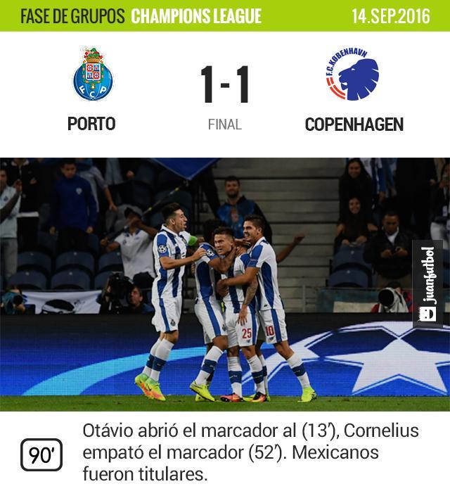 Porto empata con el Copenhagen.