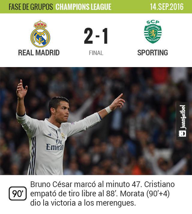 Real Madrid venció agónicamente al Sporting de Lisboa