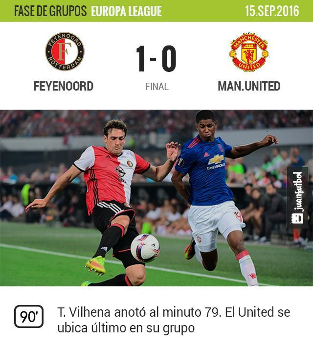 Manchester United cae ante el Feyenoord