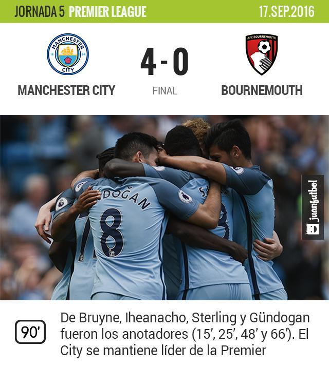 Manchester City gana