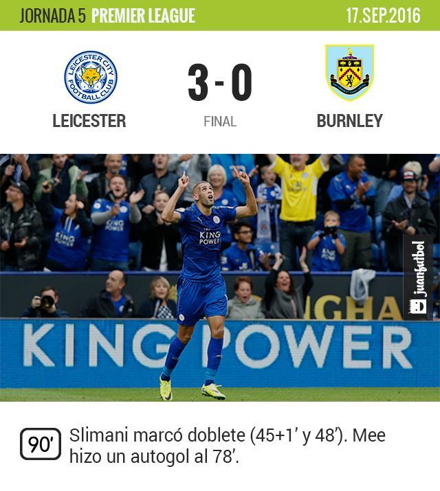 Leicester vence al Burnley con goles de Slimani
