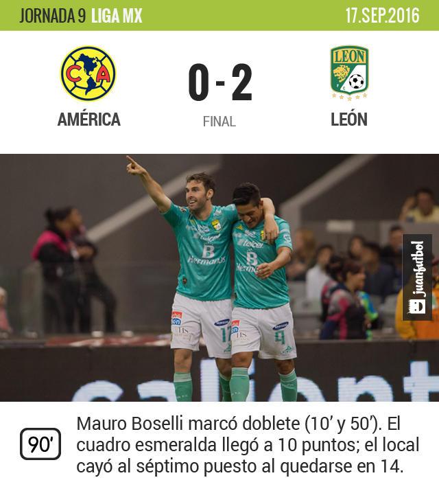 León le pegó al América en el Azteca