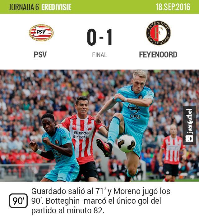 El PSV de los mexicanos cae en casa