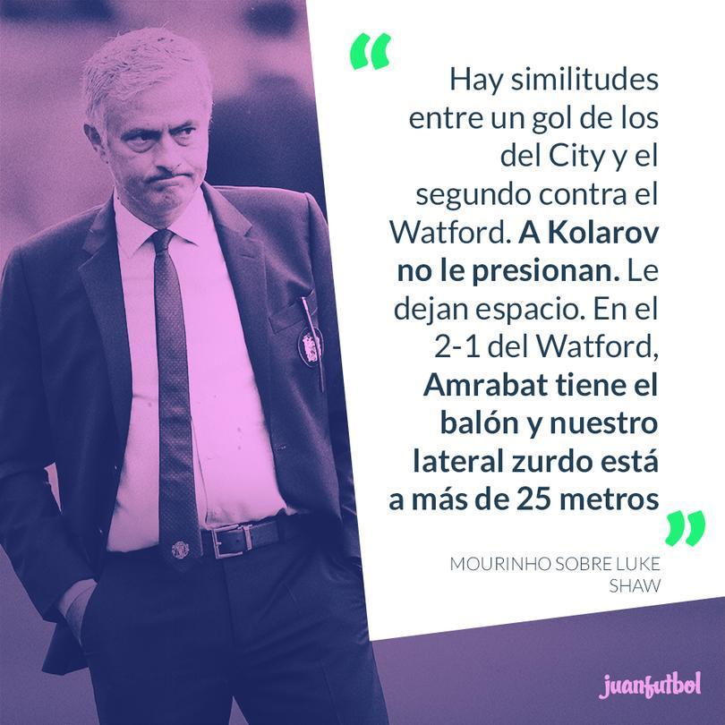 Mourinho habla sobre Luke Shaw