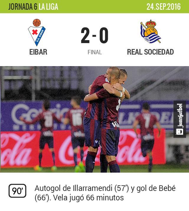 Eibar vence a la Real Sociedad