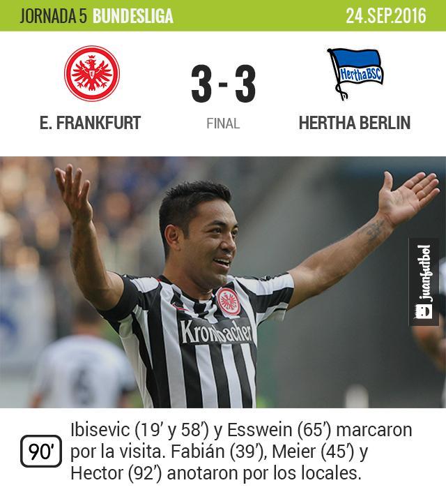 Fabián empata contra Hertha