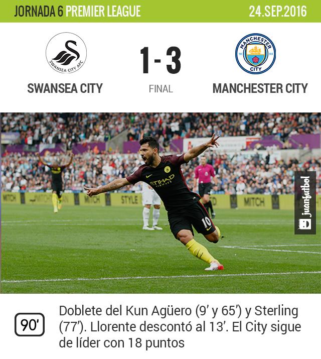 Manchester City gana 3-1