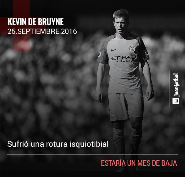 De Bruyne se lesionó y no jugaría ante el Barça en la Champions