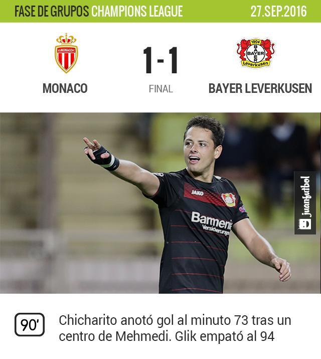 Monaco empató contra el Leverkusen