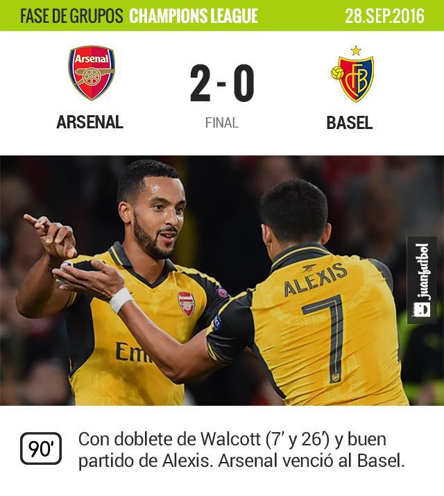 Arsenal venció al Basel, con doblete de Walcott.
