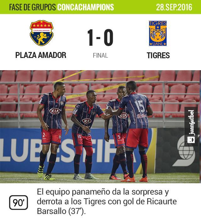 Tigres cae en su visita a Panamá