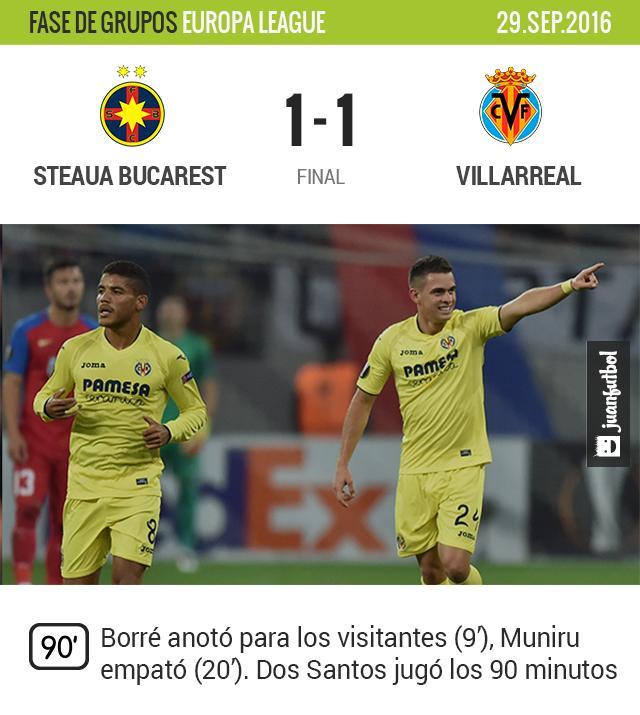Villarreal empató contra el Bucarest