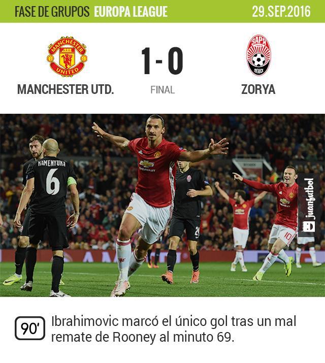 Manchester United vence al Zorya con un gol de Zlatan.