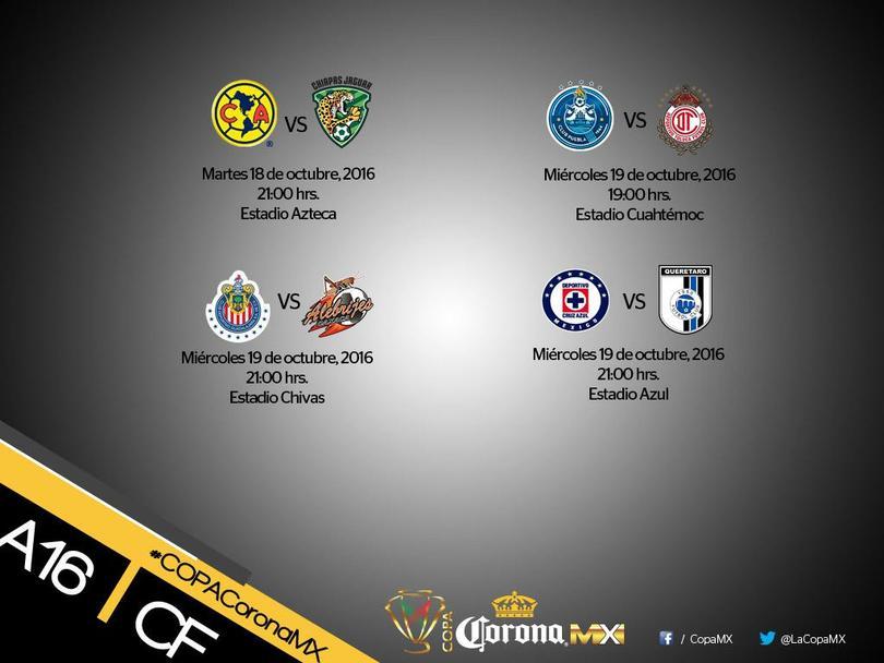 Horarios para los cuartos de final de la Copa MX