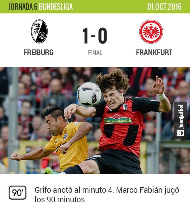 Fabián y el Frankfurt pierden