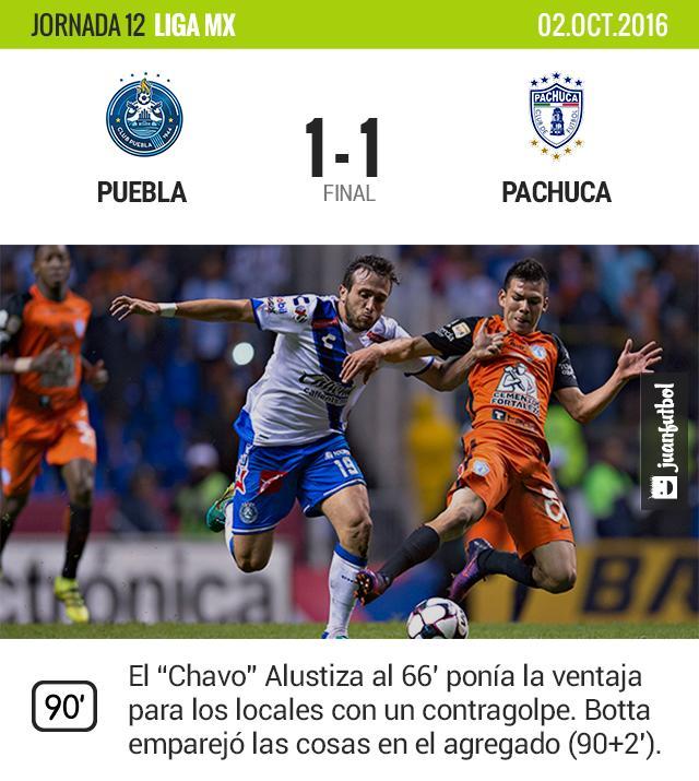 La Franja dejó ir una ventaja que mantuvo durante más de 20 minutos; Pachuca experto en remontar de ultimo minuto.