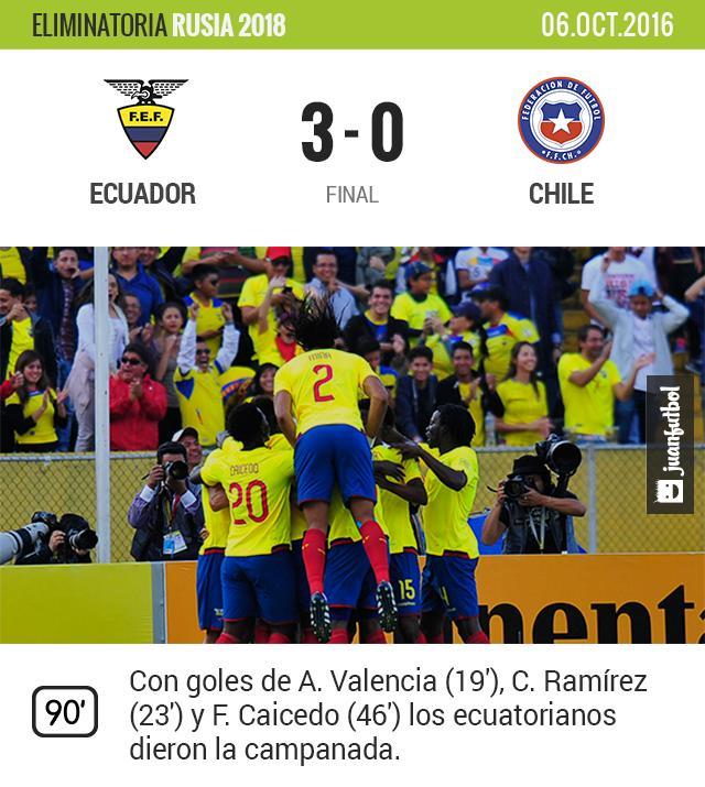 Los ecuatorianos salieron en busca de una victoria que los lleve al próximo mundial.