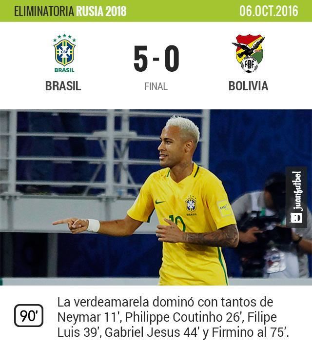 Brasil goleó y Neymar salió de cambio por una cortada en la cabeza.