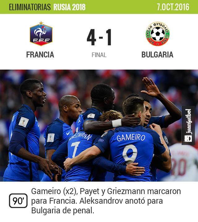 Gameiro guía la goleada de Francia