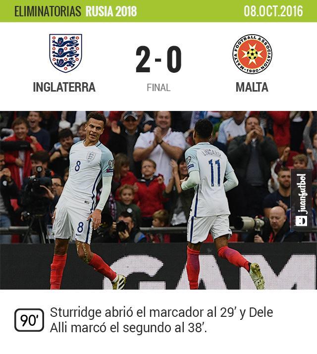 Inglaterra vence a Malta sin esfuerzo