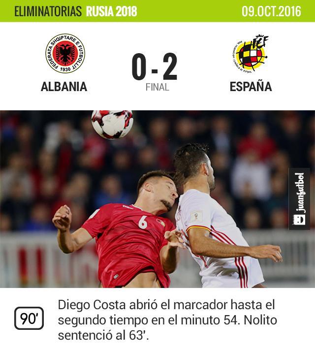 Albania pudo dar la estocada pero España superó en la segunda mitad.