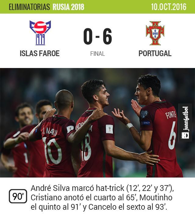 Portugal gana de visita sin complicaciones