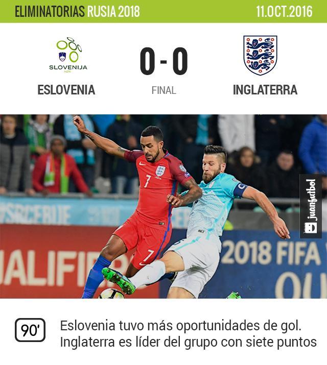 Eslovenia empató contra Inglaterra