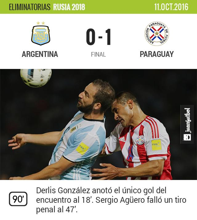 A Bauza se le complican las cosas con este empate; la ausencia de Messi pesó.